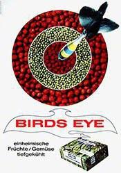 Annen Ed. Werbeagentur - Birds eye