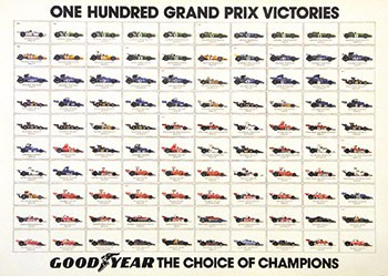 Anonym - Goodyear - The choice of Champions